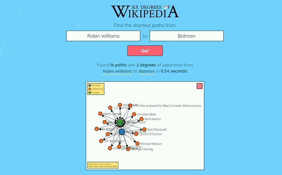 Six Degrees of Wikipedia
