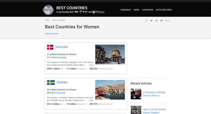 Los Mejores Países para las Mujeres