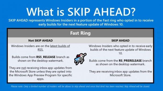 Windows Insider Skip Ahead
