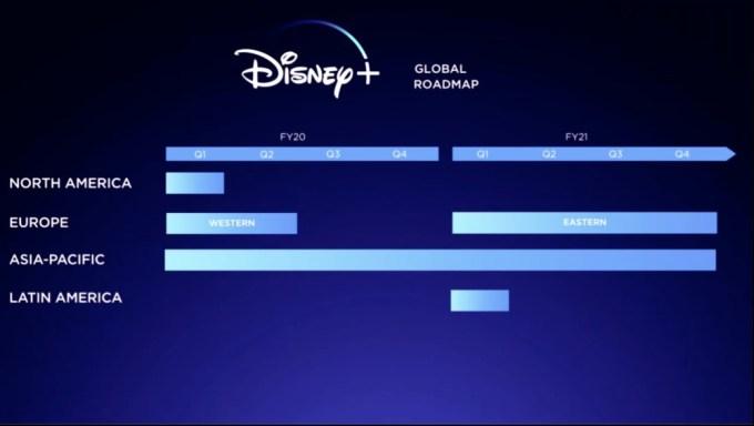 Anuncian Disney+, servicio de streaming de películas y series, primero en EE.UU. y luego Europa, Latinoamérica y otras regiones 1