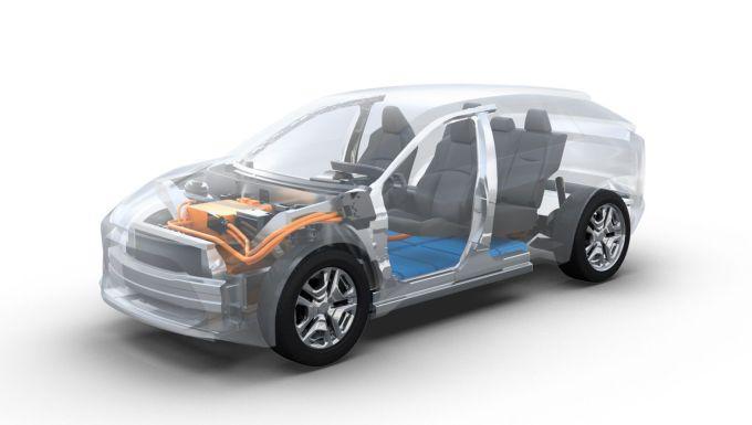 Toyota - Subaru - Nueva Plataforma para Vehículos Eléctricos
