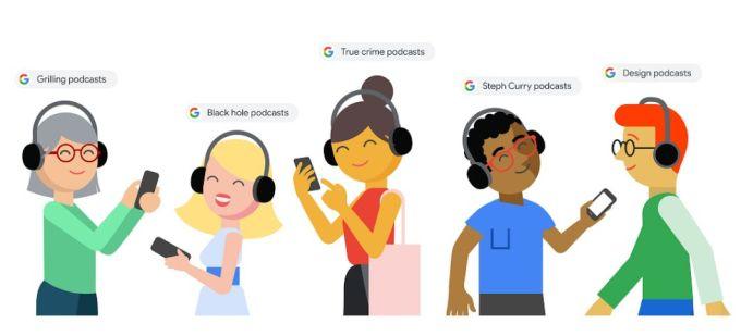 Google - Búsqueda de Podcasts