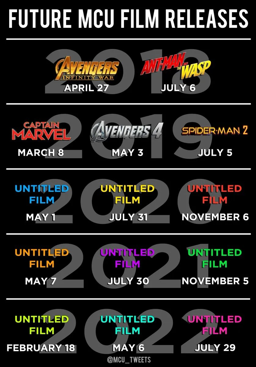 Episode 116 – Avengers: Infinity War part 2 and MCU Phase 4