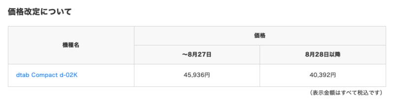 WfixjE8 【朗報】あの超有名タブレット、価格改定で大幅値引き!!!!