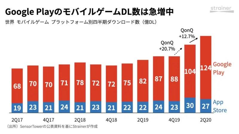 aslbuqZ スマホシェア、Androidが82%を突破、iPhoneは17%に激減