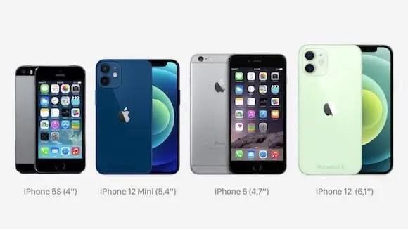 O6TgcYu 【スマホ】iPhone12mini、販売台数1位にwwww