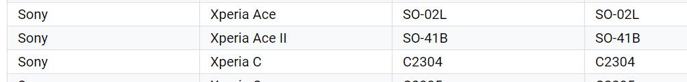E1jXLO_VUAANEGO 【朗報】Xperiaさん、ついに3万以下くらいの格安スマホを発売へ