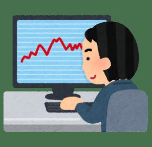 kabu_chart_man 【投機】実際投資で年平均15%稼ぐって簡単ちゃう?