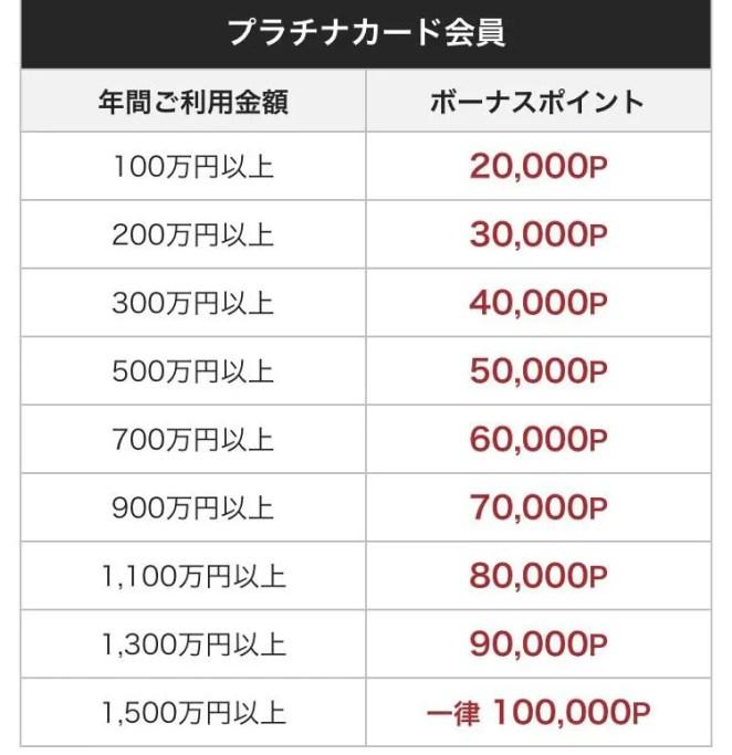 iqZqfyh-662x683 【朗報】クレジットカード業界、群雄割拠