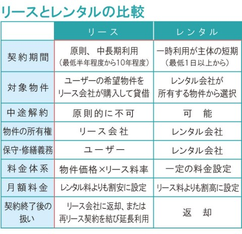 I159Uee-480x464 【朗報】auさん、最新のiPhone 13 miniをなんと実質負担額3万円で販売してしまう