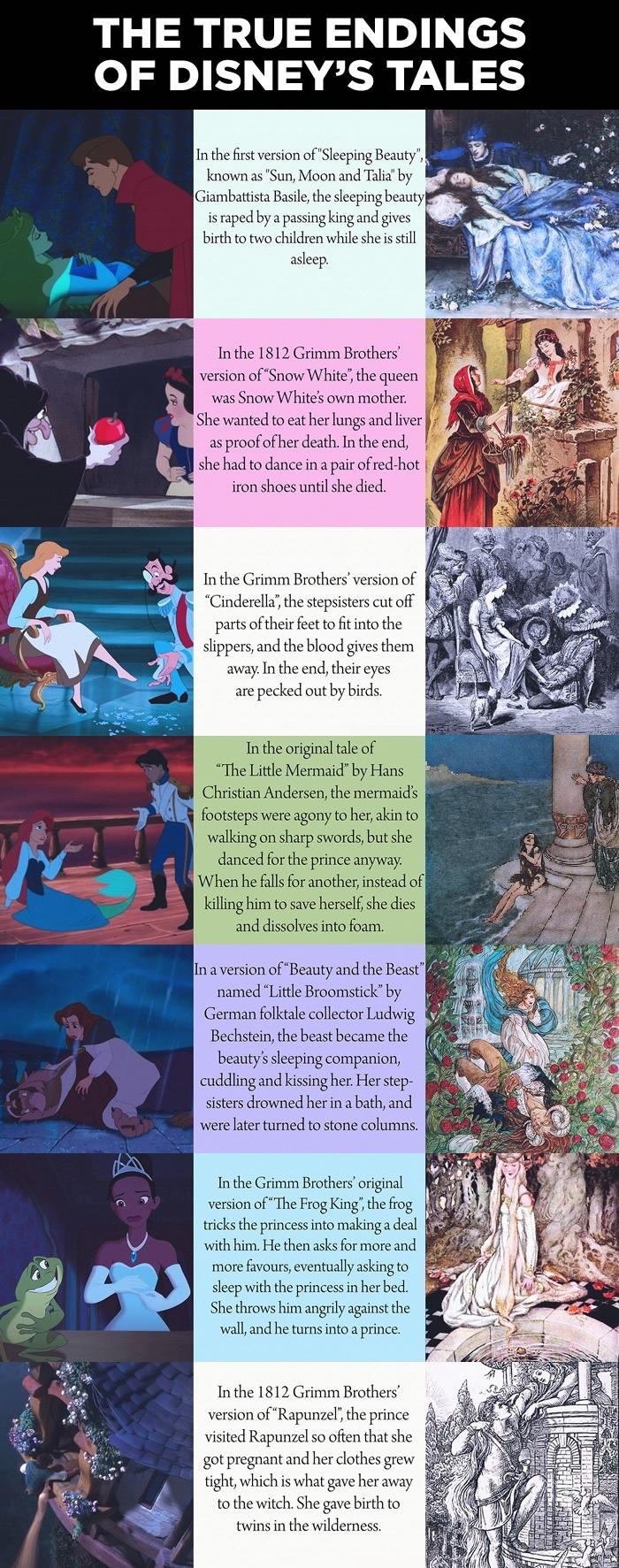 The True Ending of Disney Tales