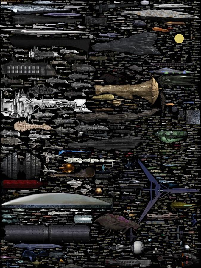Sci Fi Spaceships by Dirk Loechel