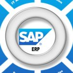 Create and Maintain Info Objects Using for SAP BW 7.5