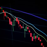 Forecasting Stock Prices Using Stocker