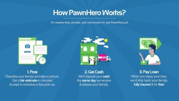 How PawnHero Works (blue)