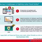 Bank Cyber Fraud: Is your bank protected from threats?