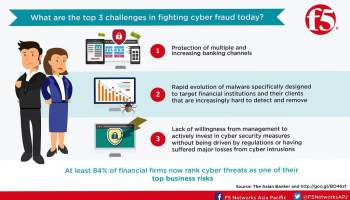bank cyber fraud