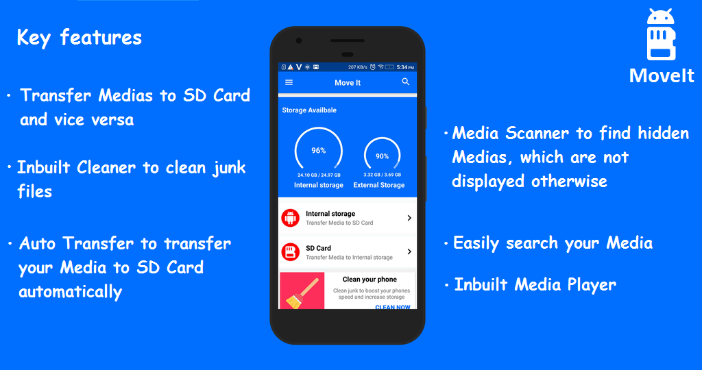 MoveIT-SD-Card-Cleaner