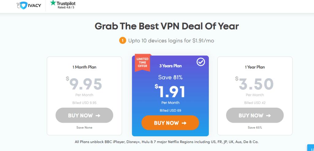 Ivacy VPN Best Deals
