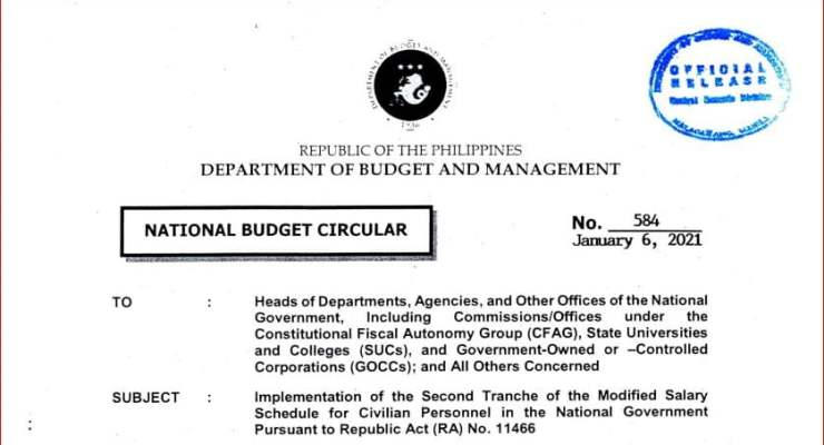 Salary Increase Second Tranche 2021