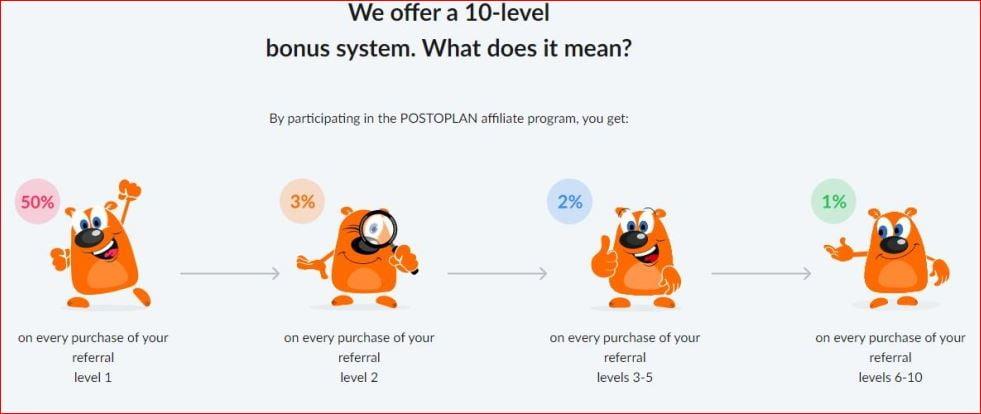 10-level bonus system.