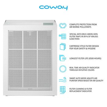 Best AIR PURIFIERS in India: Purify the air around you 13