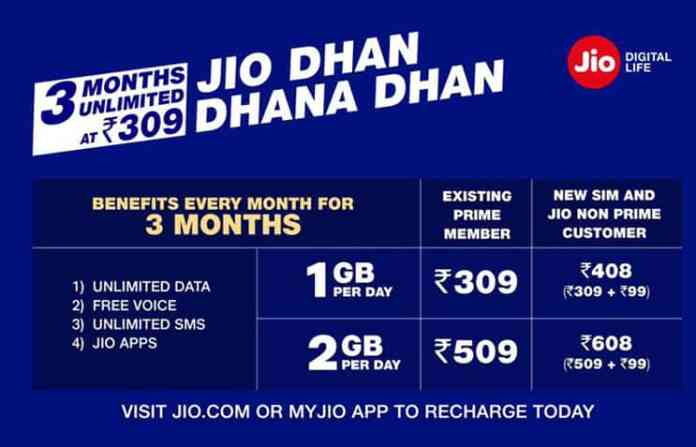 Reliance Jio new tariff plans announced