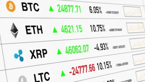 How to buy bitcoin with the Profit?
