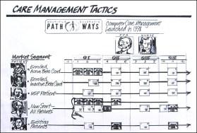 MS-PATH-WAYS-Care-Management