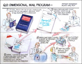 NAPROSYN-QD-3D-Mail-Prog