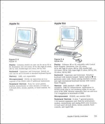 Apple Page 155