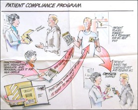 Patient-Compliance-Prog