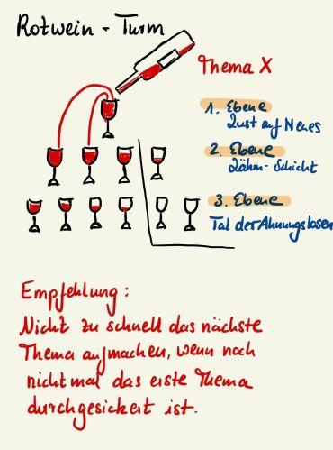 change management rotwein turm gehrke vetterkind Gehrke & Vetterkind Consultants