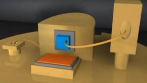 Laser und seine Komponenten
