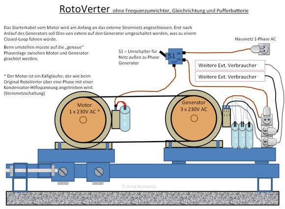 rotoverter-mögliche-aufbau-motor-mit-hilfsphase-über-kondensator