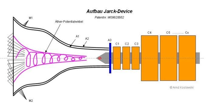 jarck-device-aufbau