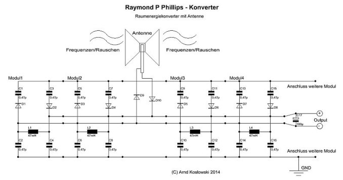 raymond-konverter-gesamtaufbau
