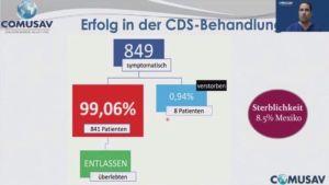 Erfolge in der CDS-Behandlung