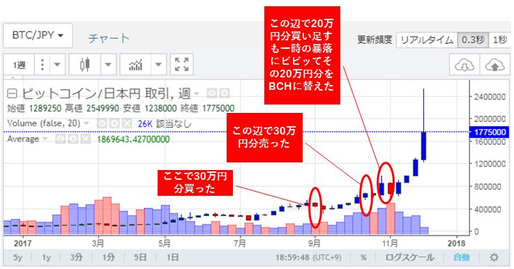 chart_20171209