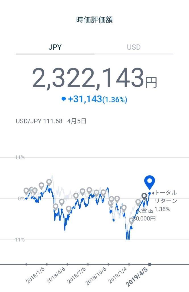 THEO円建てチャート