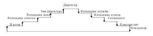 unnamed-compressor