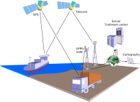Electronic goods tracking and recycling