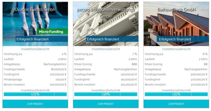 Crowdinvesting-Plattform Finteo