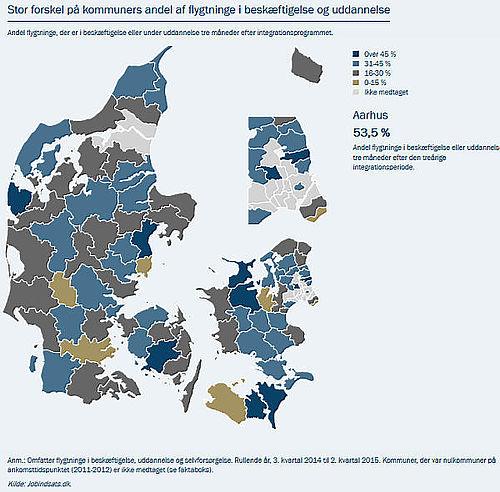 Flygtninge kommer hurtigt i job i Aarhus
