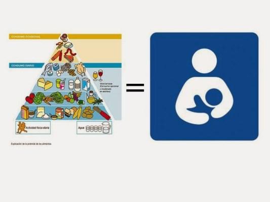 ¿Puede afectar la malnutrición de la madre a la leche materna?