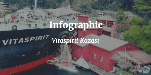 Vitaspirit Kazası Infographic