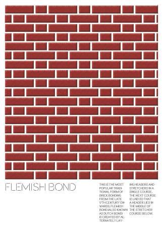 Flemish Bond Poster FINAL