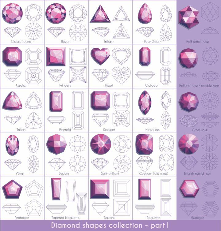 Guide To Gemstone Cut Color And Saturation GemstoneGuru