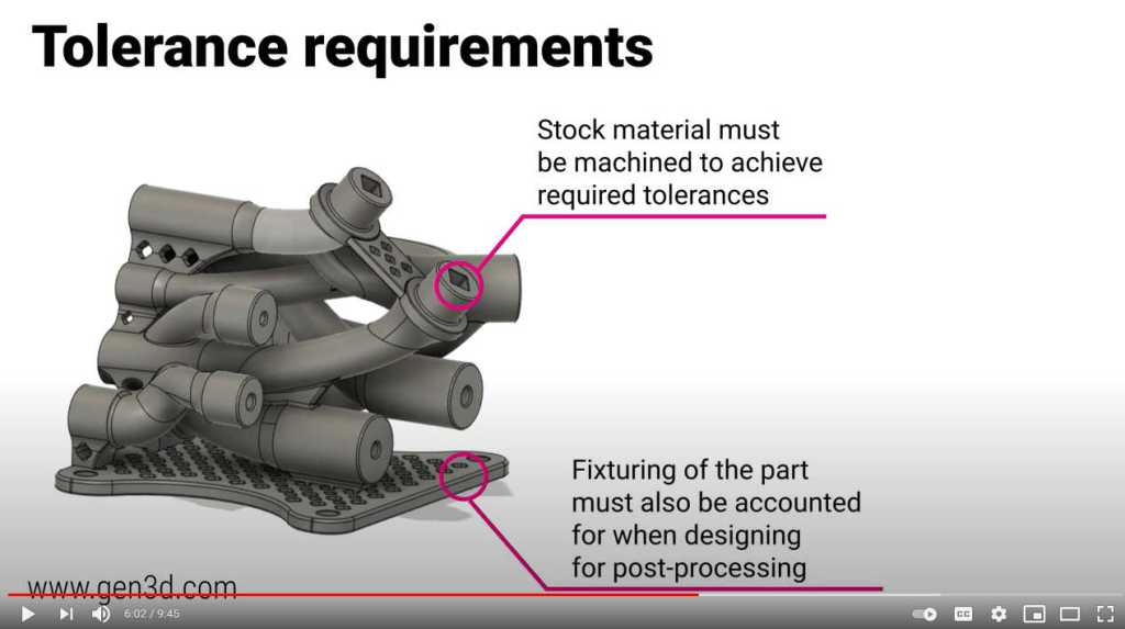 Tolerance in additive manufacturing