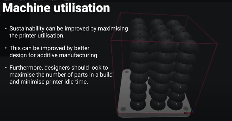3D printing machine utilisation